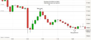 GBP/JPY News Trading - Econ Alerts