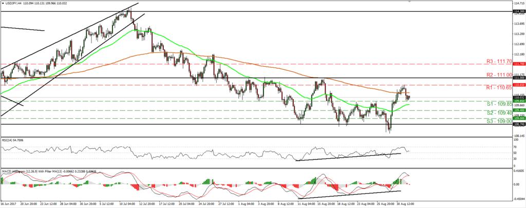 USD/JPY 01/09/17   Econ Alerts