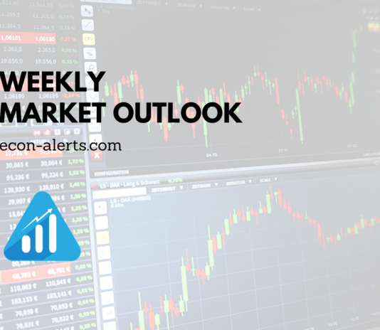 Weekly Market Outlook   Econ Alerts