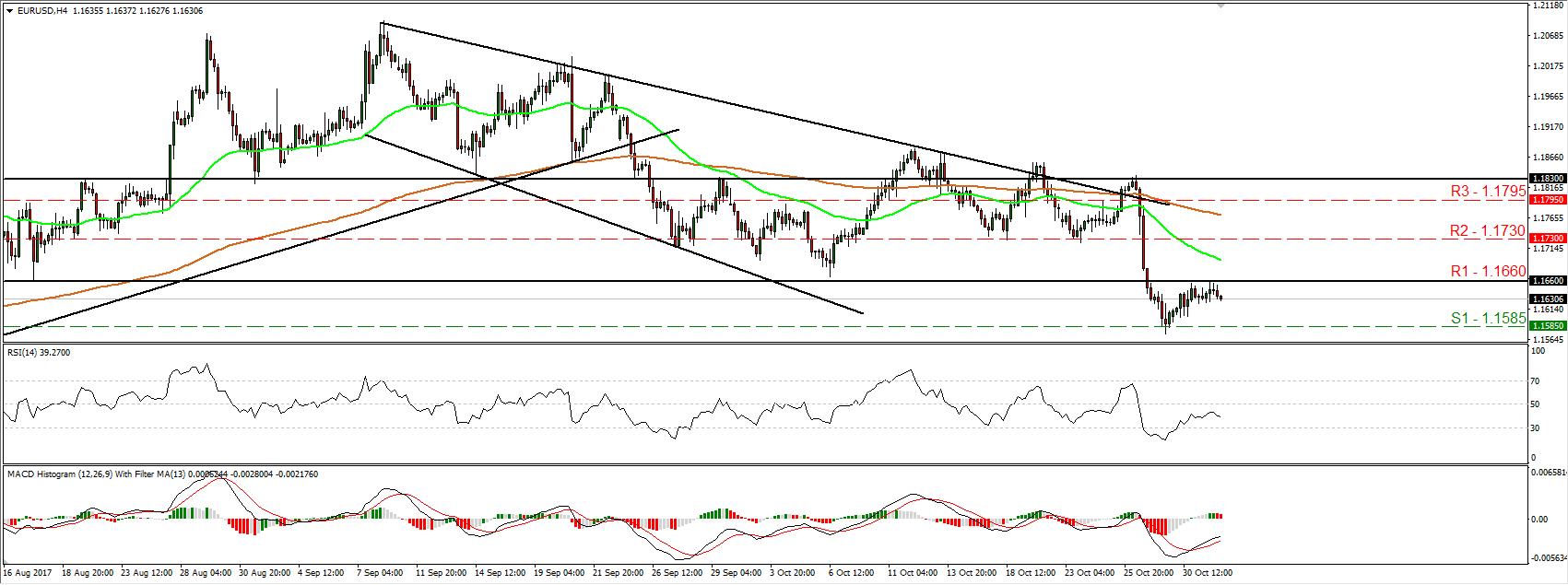EUR/USD 01 Nov 2017 | Econ Alerts