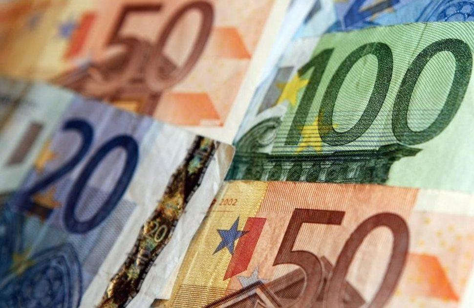 Euro | Econ Alerts