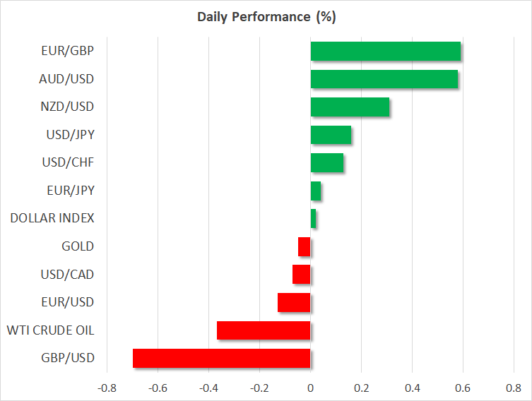 Daily performance Dec 5 | Econ Alerts