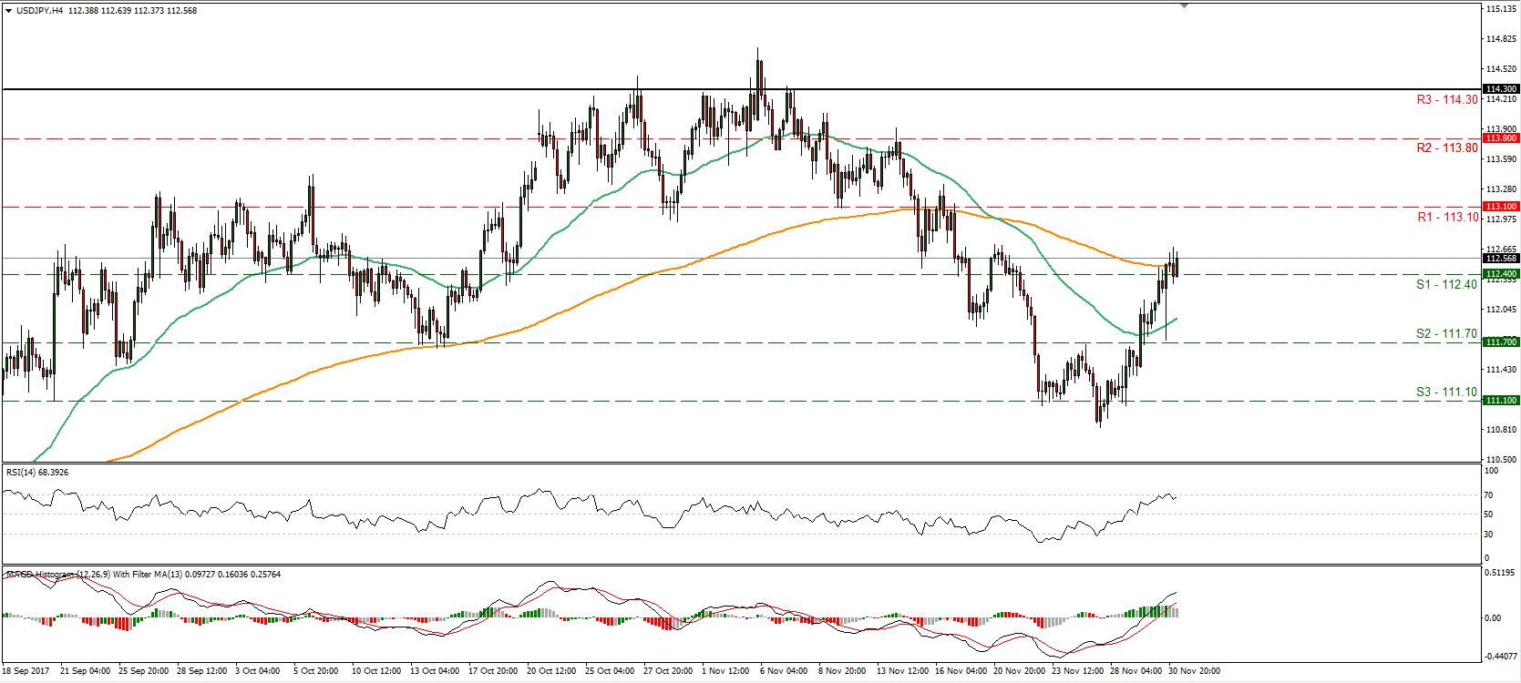USD/JPY 01 Dec 2017 | Econ Alerts