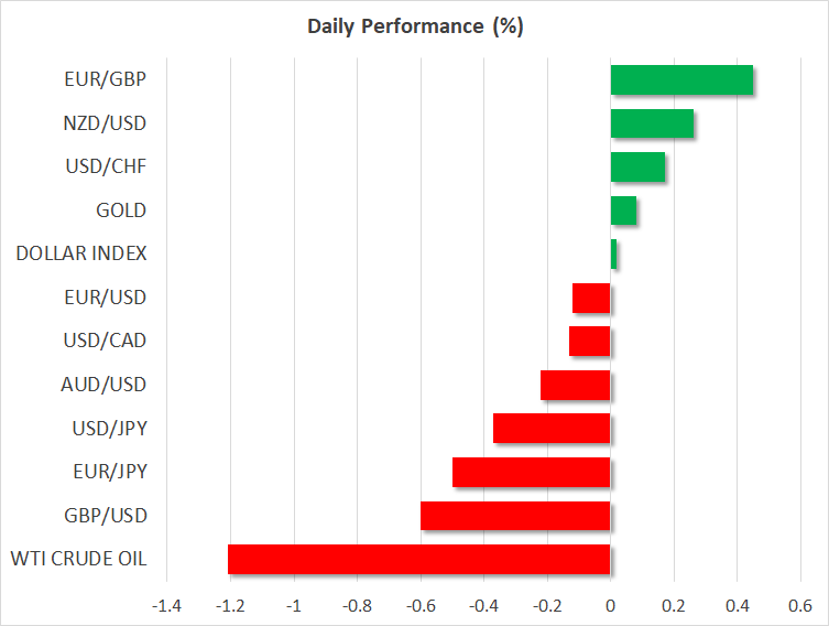daily performance 6 DEC 2017 | Econ Alerts
