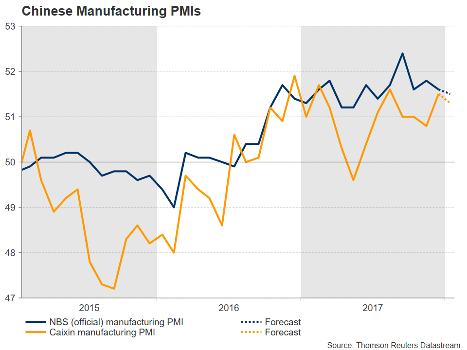 Chinese Manufacturing PMI | Econ Alerts