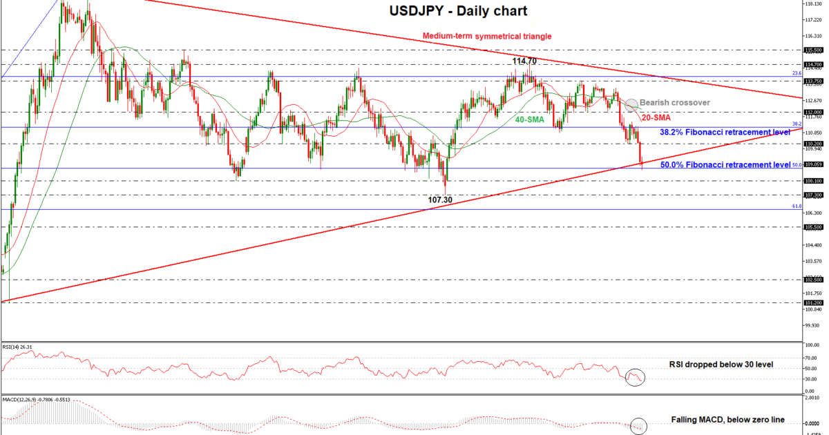 USD/JPY Daily 25 JAN 2018 | Econ Alerts