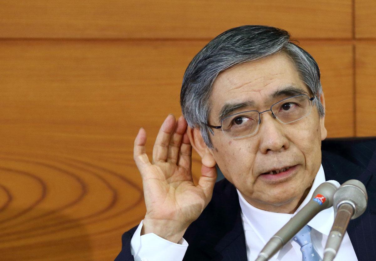 Bank Of Japan Governor Haruhiko Kuroda   Econ Alerts