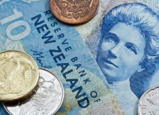 New Zealand Dollar | EconAlerts