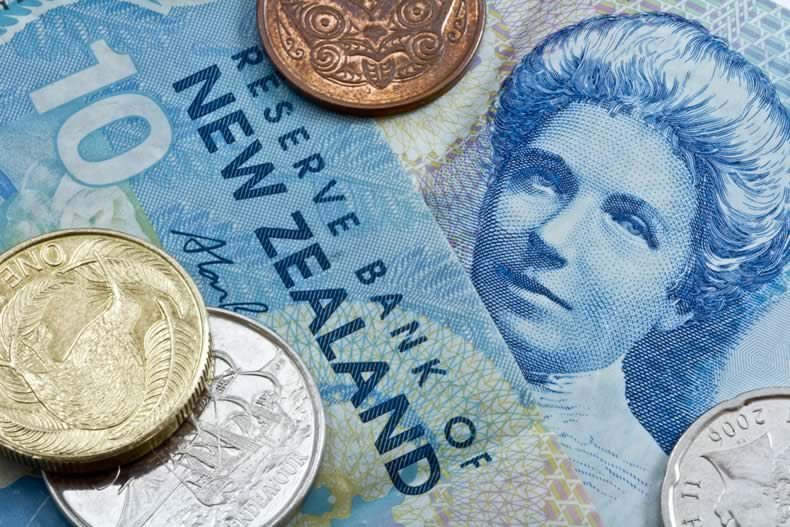 New Zealand Dollar | EconAlerts