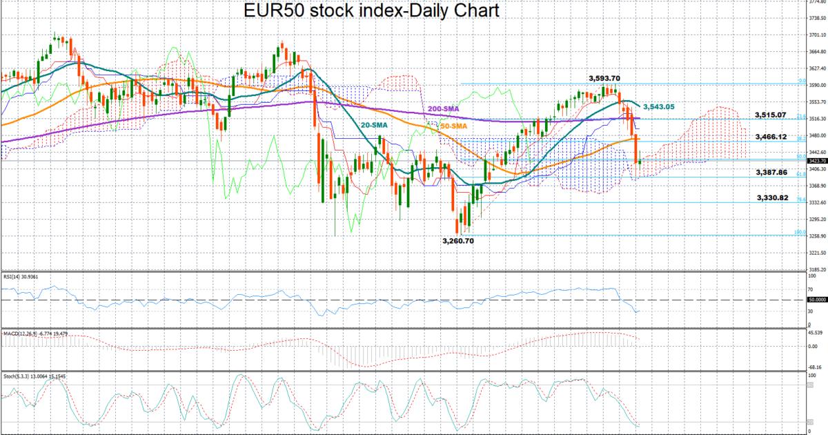 EU50 30/05/18 | EconAlerts