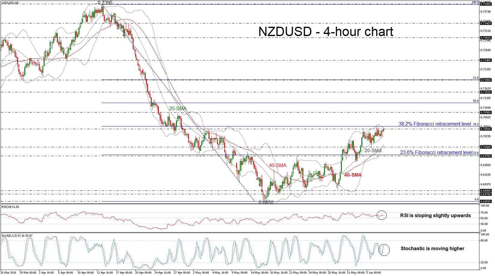 NZD/USD 07/06/18   EconAlerts