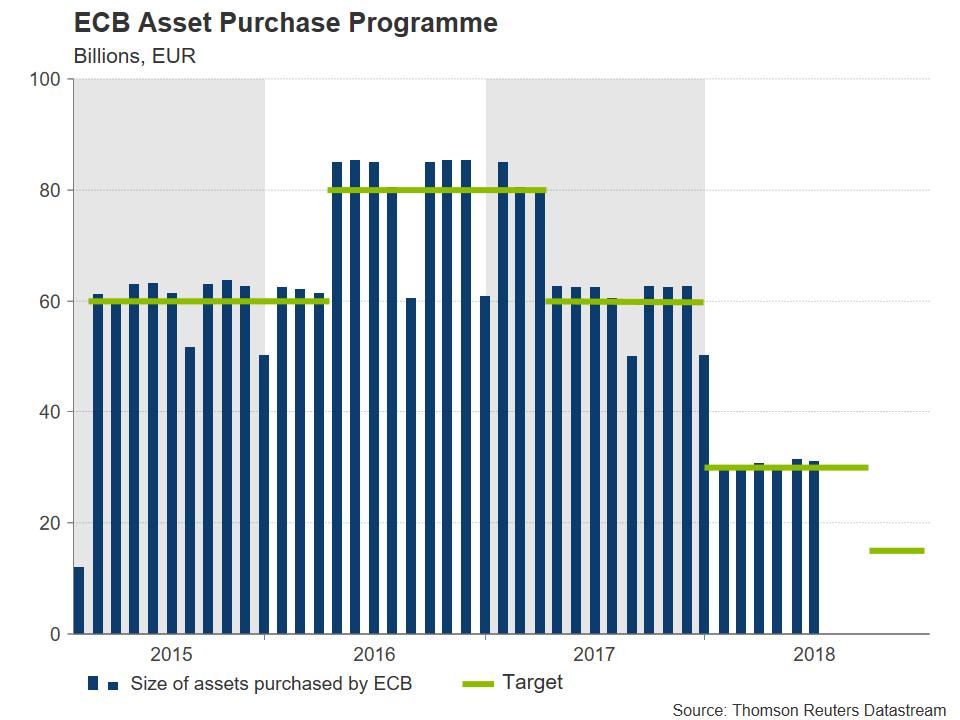 ECB APP   EconAlerts
