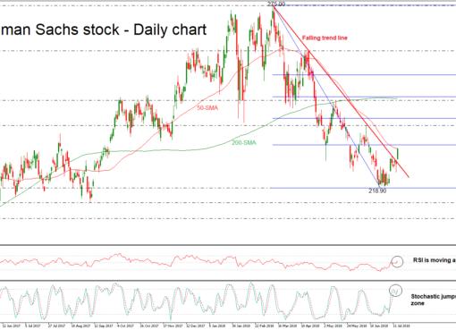 Goldman Sachs 17/07/18 | EconAlerts
