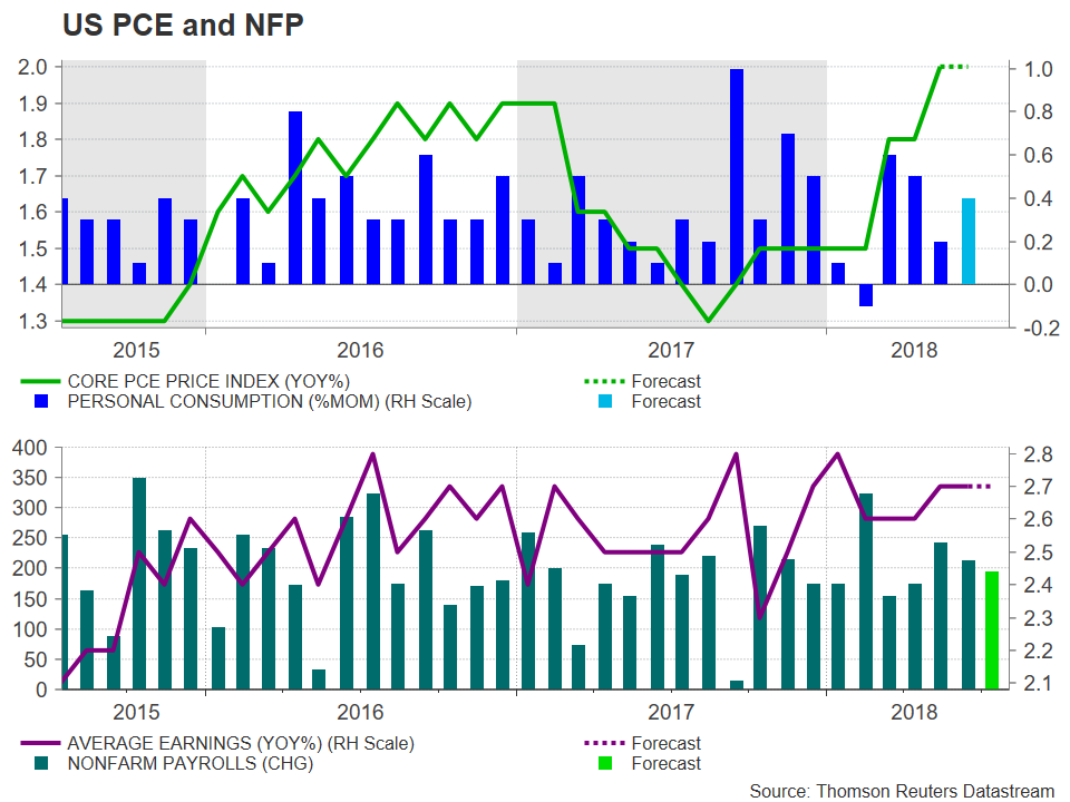 UK PCE NFP | EconAlerts