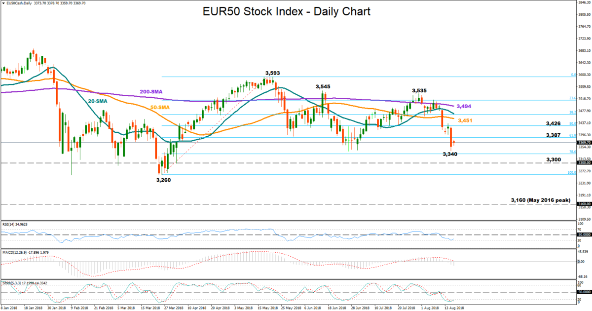 EU 50 16/08/18 | EconAlerts