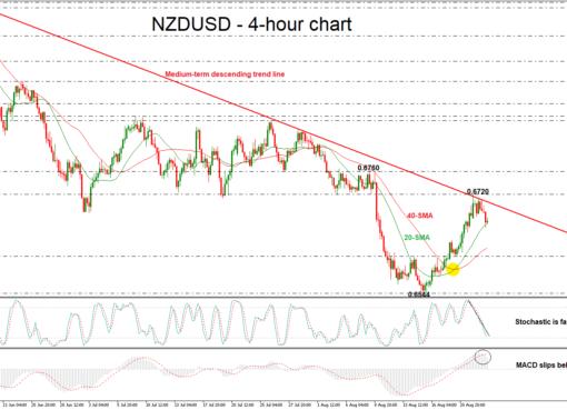 NZD/USD 23/08/18 | EconAlerts
