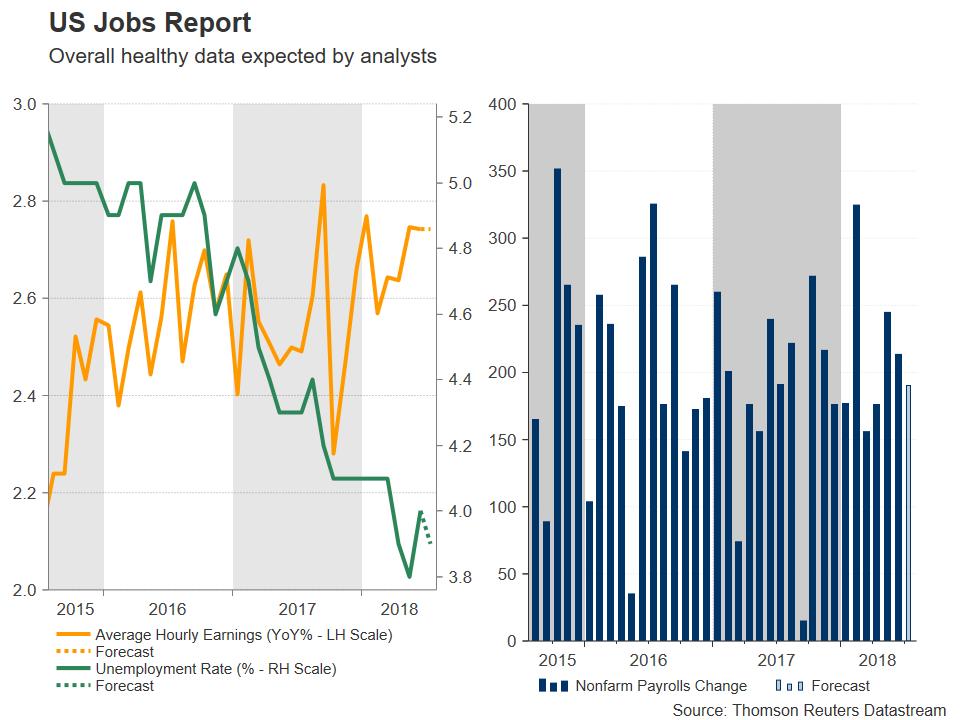US data | EconAlerts