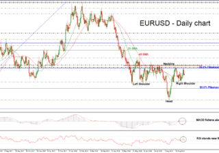 EUR/USD 17SEP18 | EconAlerts