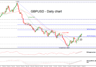 GBP/USD 18SEP18 | EconAlerts