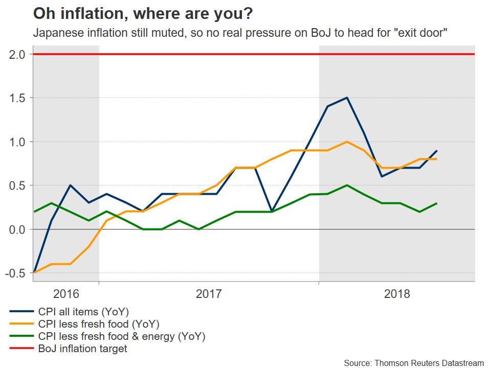 Japan inflation | EconAlerts