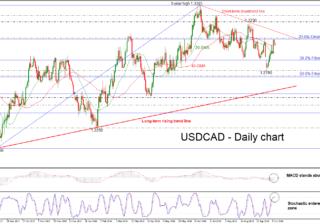 USD/CAD 12OCT2018 | EconAlerts