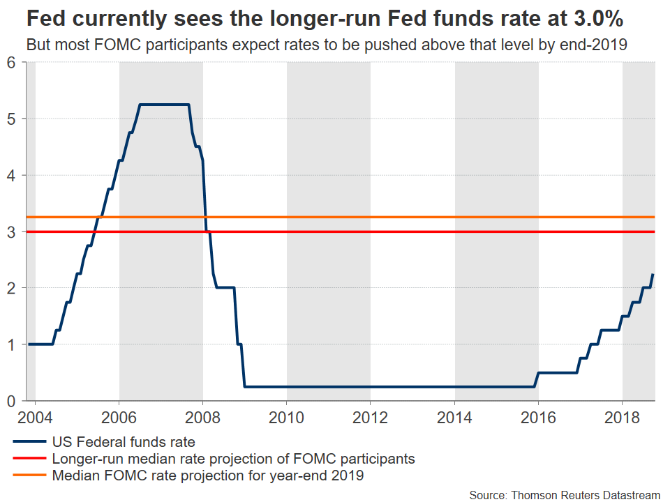 US fed funds rate   EconAlerts
