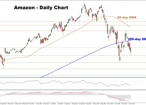 Amazon 16Nov18 | EconAlerts