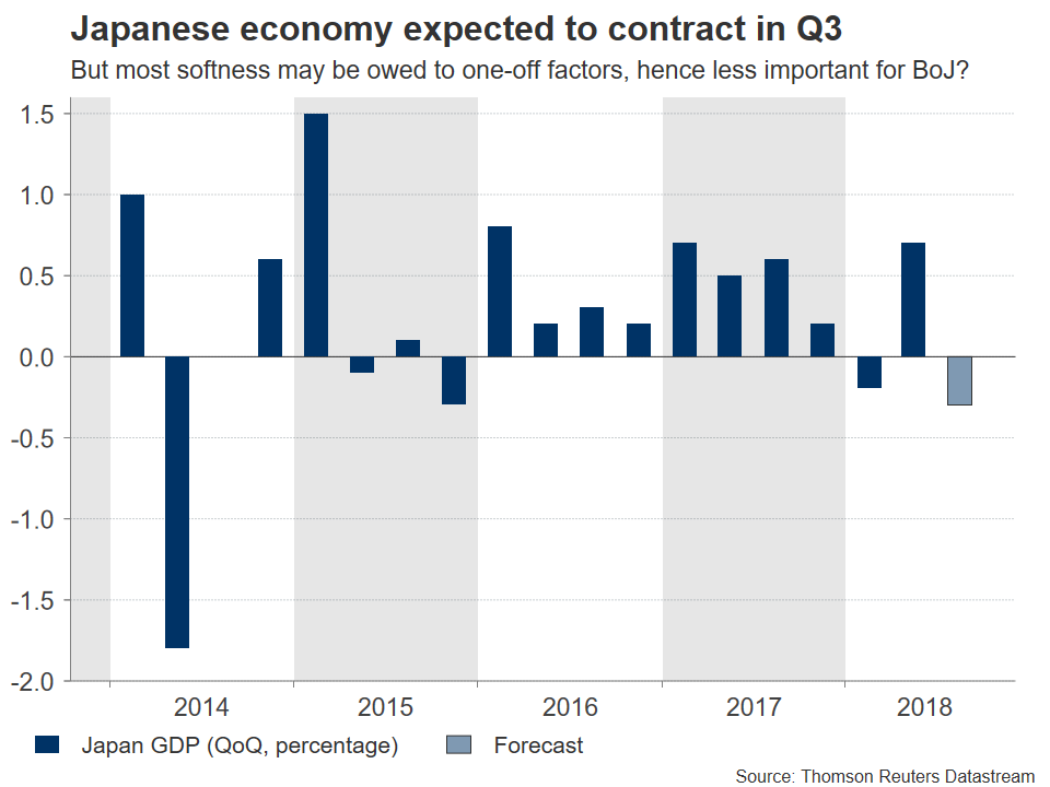 japan GDP | EconAlerts