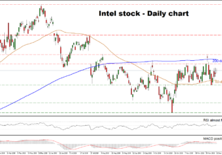 Intel 14Dec18 | EconAlerts