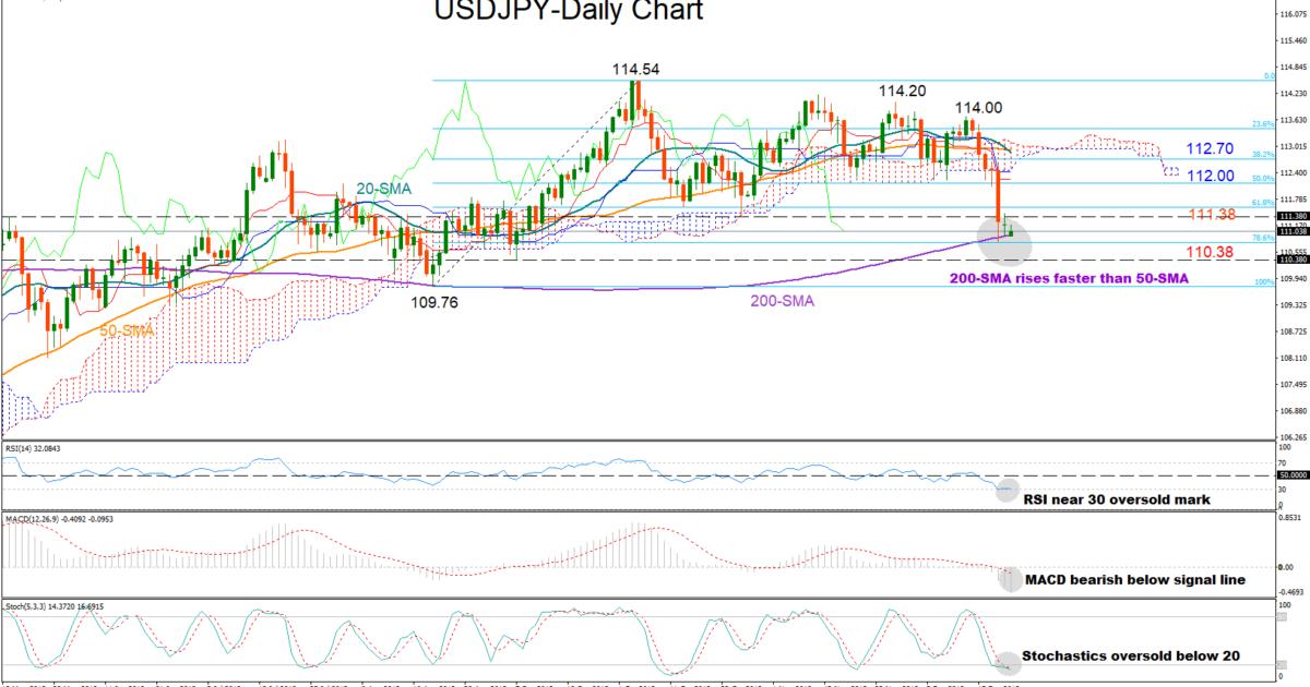 USD/JPY 24dec18 | EconAlerts