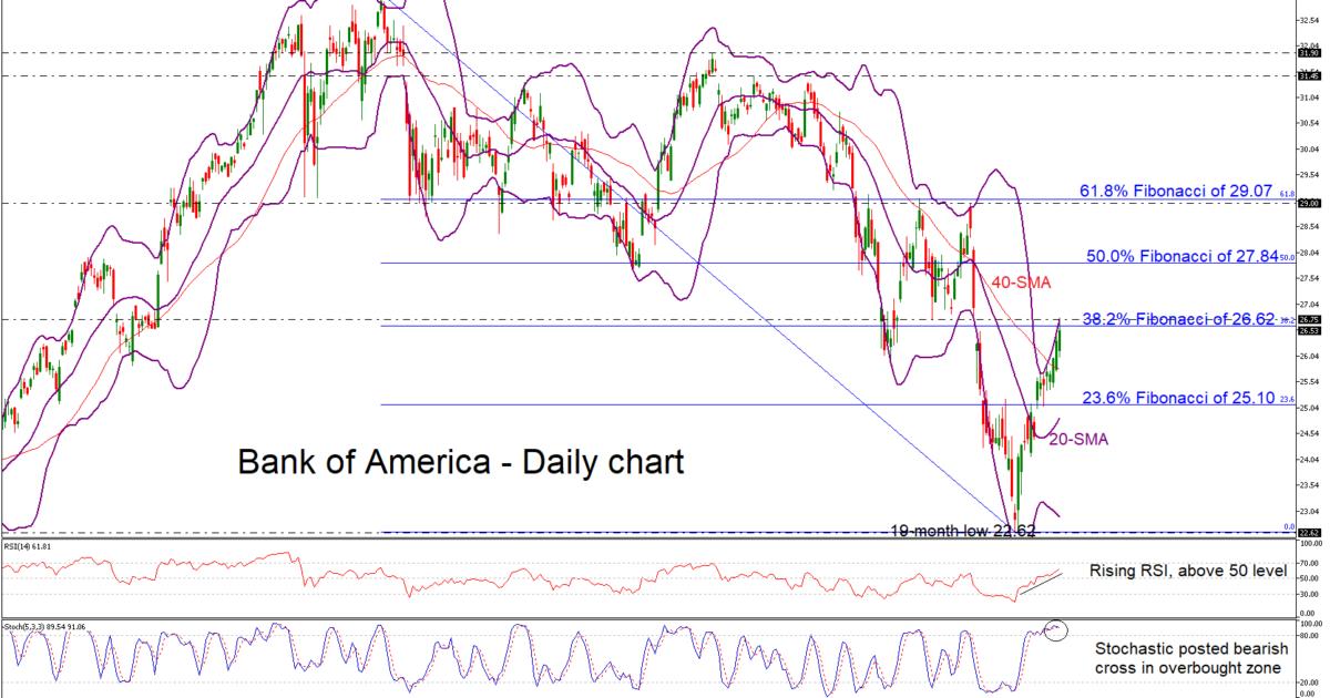 BankofAmerica 16/01/19   EconAlerts