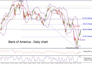 BankofAmerica 16/01/19 | EconAlerts