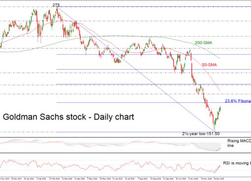 GoldmSachs 08/01/19 | EconAlerts