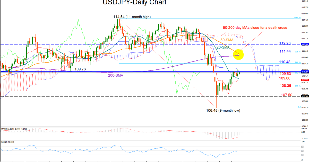 USD/JPY 24Jan19 | EconAlerts