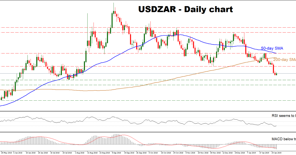 USD/ZAR 01Feb19 | EconAlerts