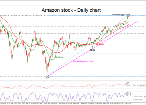 Amazon 25/04/19 | EconAlerts