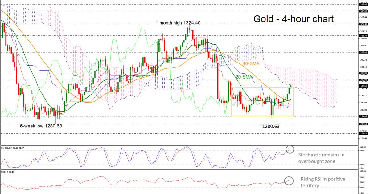 Gold 08/04/19 | EconAlerts