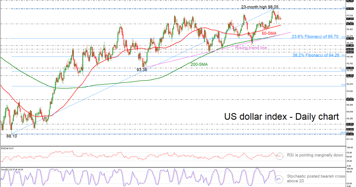 USDX JUN19 08/05/19 | EconAlerts